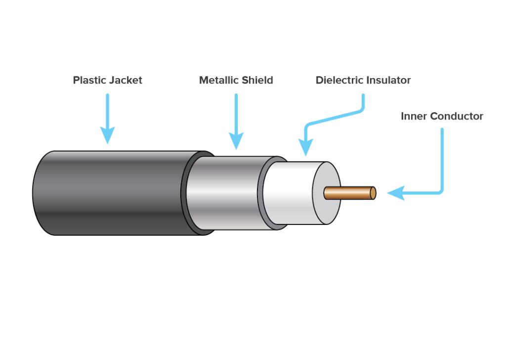 coax cable diagram